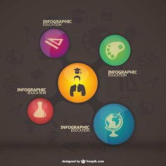 Graduierung infografiken