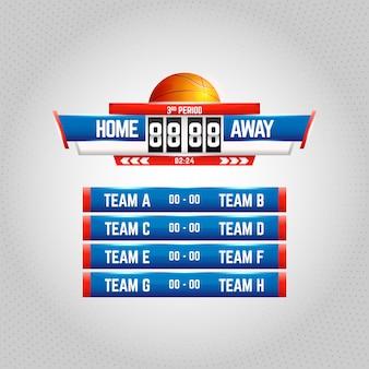 Grafikvorlage der basketball-anzeigetafel