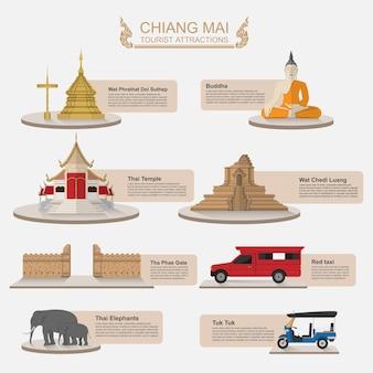 Grafische elemente für die reise nach chiang mai
