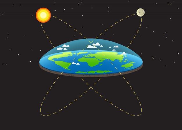 Gravitation auf dem flachen planeten erde konzeptillustration mit und pfeile, die zeigen, wie die schwerkraft wirkt