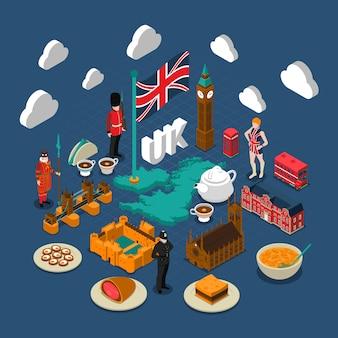 Großbritannien konzept zusammensetzung
