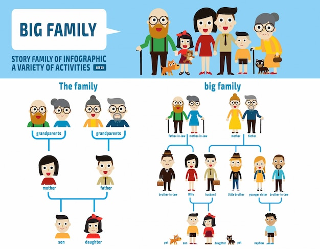 Große familiengeneration. infografik-elemente.