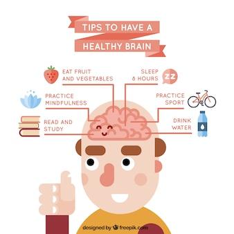 Große infografik mit tipps, um ein gesundes gehirn zu haben