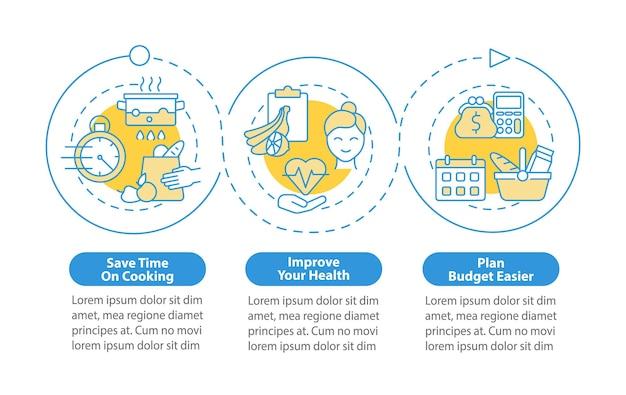 Gründe für die vektor-infografik-vorlage für die ernährungsplanung. designelemente für die präsentation von gesunden lebensmitteln. datenvisualisierung in 3 schritten. info-diagramm zur prozesszeitachse. workflow-layout mit liniensymbolen