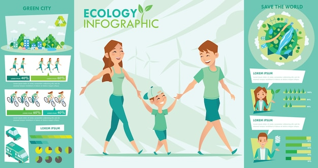 Grüne stadt und rette die welt. ökologie info grafik