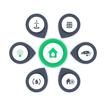 Grünes ökologisches haus, energiesparende moderne technologien, ikonen, infografikenelemente, illustration
