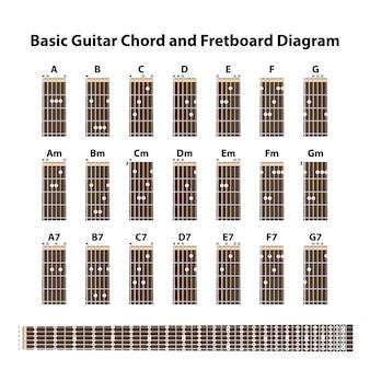 Grundlegendes diagramm für gitarrenakkorde und griffbrett