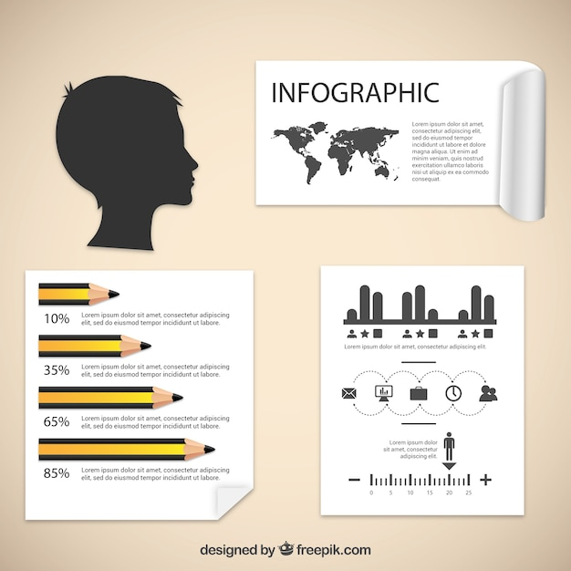 Grundschule infographie