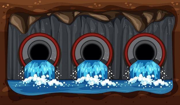 Grundwasser kanalisationssystem