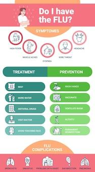 Habe ich eine infografik-vorlage für grippevektoren. krankenhaus-ui-webbanner mit flachen zeichen. grippevirus symptome. krankheitsvorbeugung. cartoon-werbeflyer, broschüre, ppt-infoplakatidee
