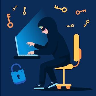 Hacker-aktivitätskonzept