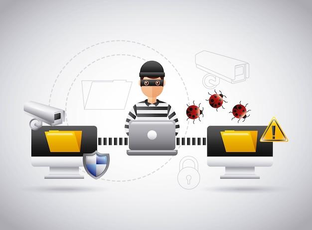 Hacker-diebstahl datei informationen laptop virus problem