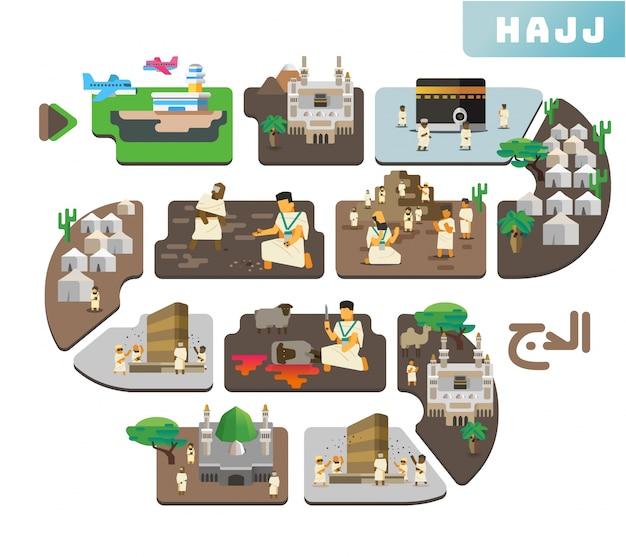 Hadsch-serie infografik.