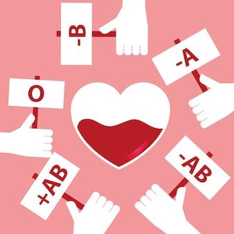 Hände blutgruppe herzspende leben retten