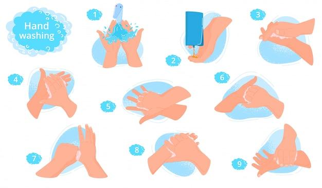 Hände waschen anleitung illustration. richtiger weg, um viren und keime zu vermeiden. verwenden sie sauberes wasser und seife, schaum zur desinfektion