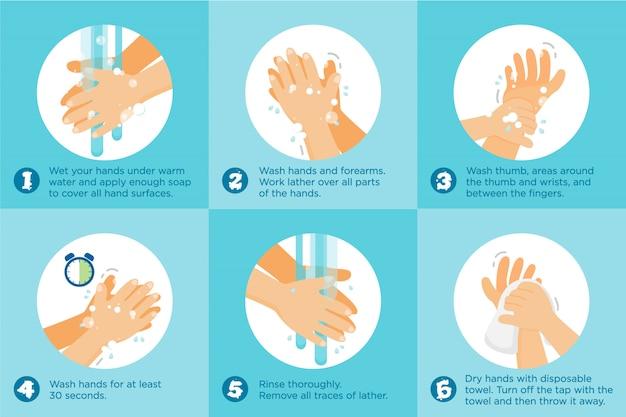 Hände waschen schritt für schritt prävention infografik.