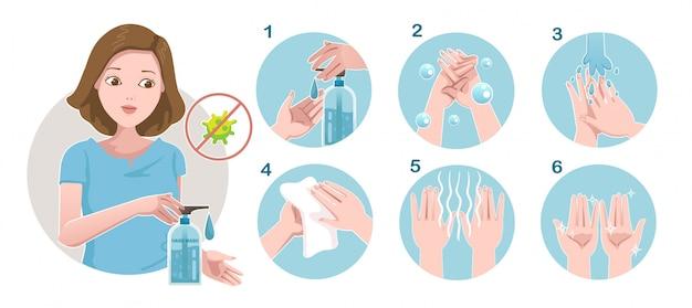 Hände waschen. wie man schritt für schritt. schützen sie ihre hände vor infektionen, prävention von epidemien und koronarsyndrom oder covid-19
