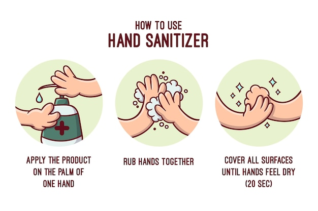 Händedesinfektionsmittel infografik-stil
