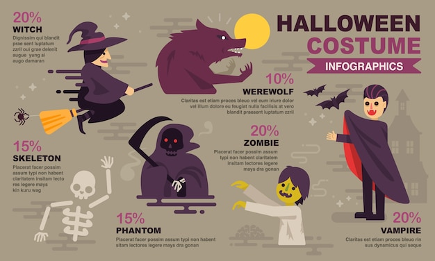 Halloween-kostüm-infografik.