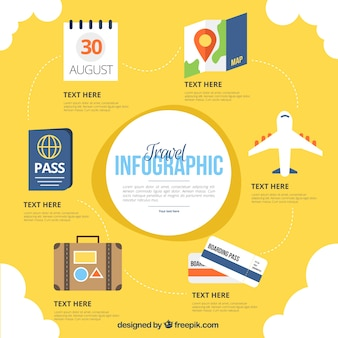 Hand gezeichnet reise infografiken elemente