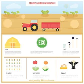 Hand gezeichnet traktor und landwirtschaftliche produkte