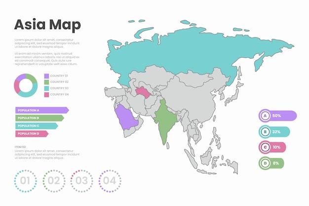 Hand gezeichnete asienkarte infografik