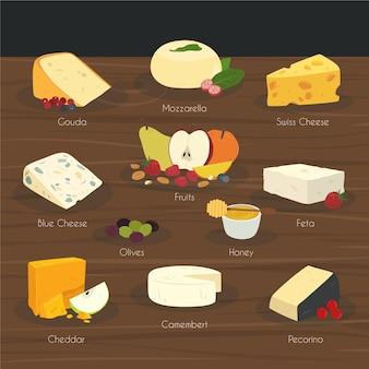 Hand gezeichnete auswahl an käseplatten