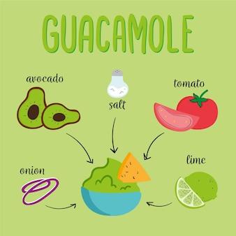 Hand gezeichnete guacamole köstliches rezept