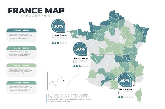 Hand gezeichnete infografik der frankreichkarte