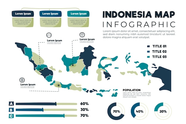 Hand gezeichnete infografik der indonesien-karte