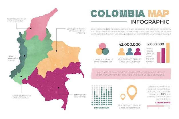 Hand gezeichnete infografik der kolumbienkarte