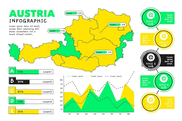 Hand gezeichnete infografik der österreichkarte