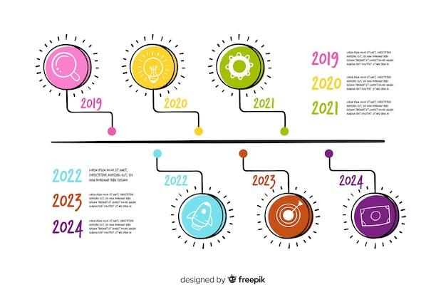 Hand gezeichnete jährliche zeitachse infographic