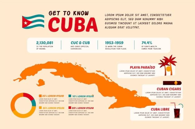 Hand gezeichnete kuba karte infografik