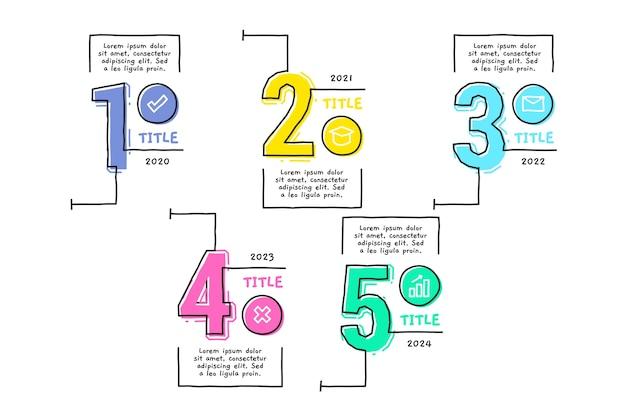 Hand gezeichnete schablonenzeitachse infographic