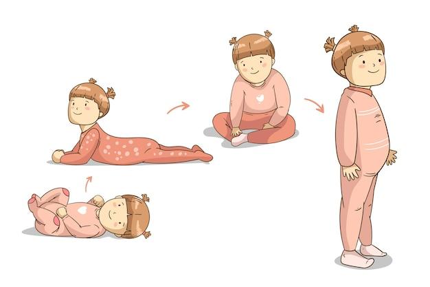 Hand gezeichnete stufen eines babymädchensatzes