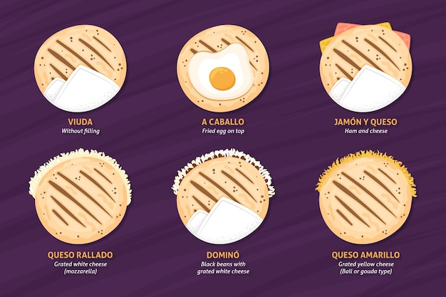 Hand gezeichnetes arepas-illustrationspaket