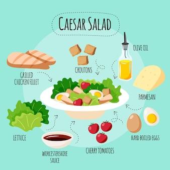 Hand gezeichnetes caesar-salatrezept