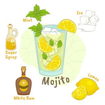 Hand gezeichnetes mojito-rezept