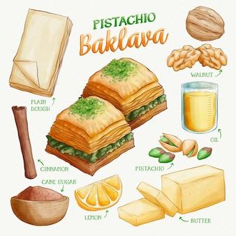 Hand gezeichnetes pistazien-baklava-rezept