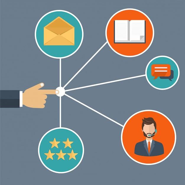 Hand präsentiert kundenbeziehungsmanagement