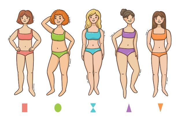 Handgezeichnete arten weiblicher körperformen