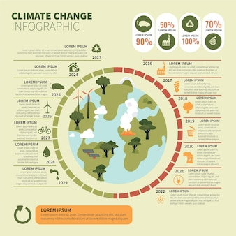 Handgezeichnete flache infografik-vorlage zum klimawandel