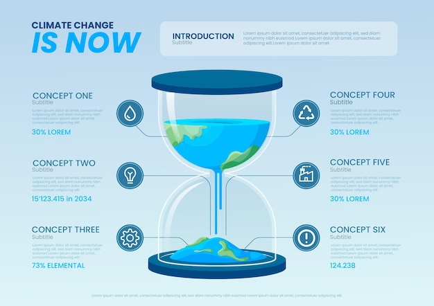 Handgezeichnete flache infografik zum klimawandel