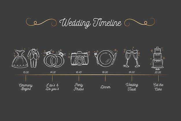 Handgezeichnete hochzeit timeline