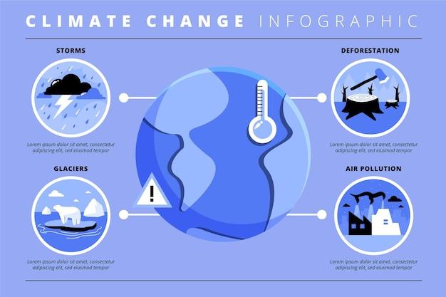 Handgezeichnete infografik-vorlage zum klimawandel