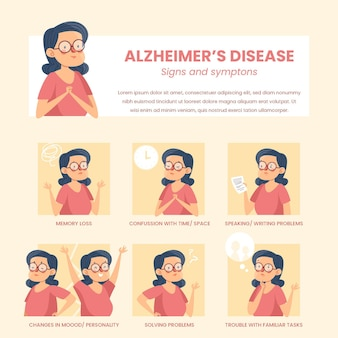Handgezeichnete infografik zu alzheimer-symptomen