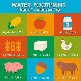 Handgezeichnete infografik zum klimawandel