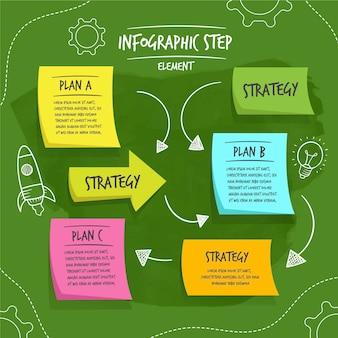 Handgezeichnete infografiken für haftnotiztafeln