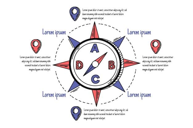 Handgezeichnete kompass-infografiken